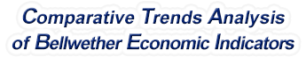 Maryland - Comparative Trends Analysis of Bellwether Economic Indicators, 1969-2016