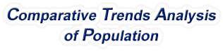 Maryland - Comparative Trends Analysis of Population, 1969-2015