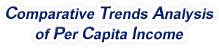 Maryland - Comparative Trends Analysis of Per Capita Personal Income, 1969-2015