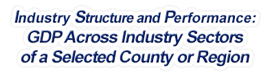 Maryland - Gross Domestic Product Across Industry Sectors of a Selected County or Region