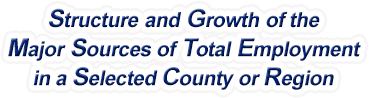 Maryland Structure & Growth of the Major Sources of Total Employment in a Selected County or Region