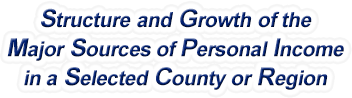 Maryland Structure & Growth of the Major Sources of Personal Income in a Selected County or Region